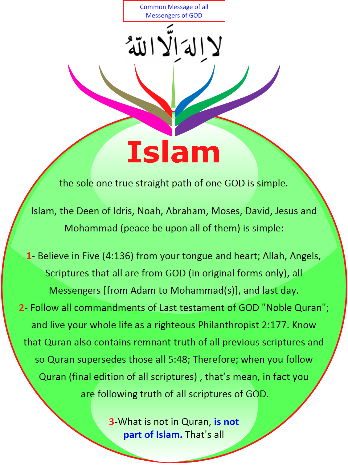 IslamIsSimpleDeen