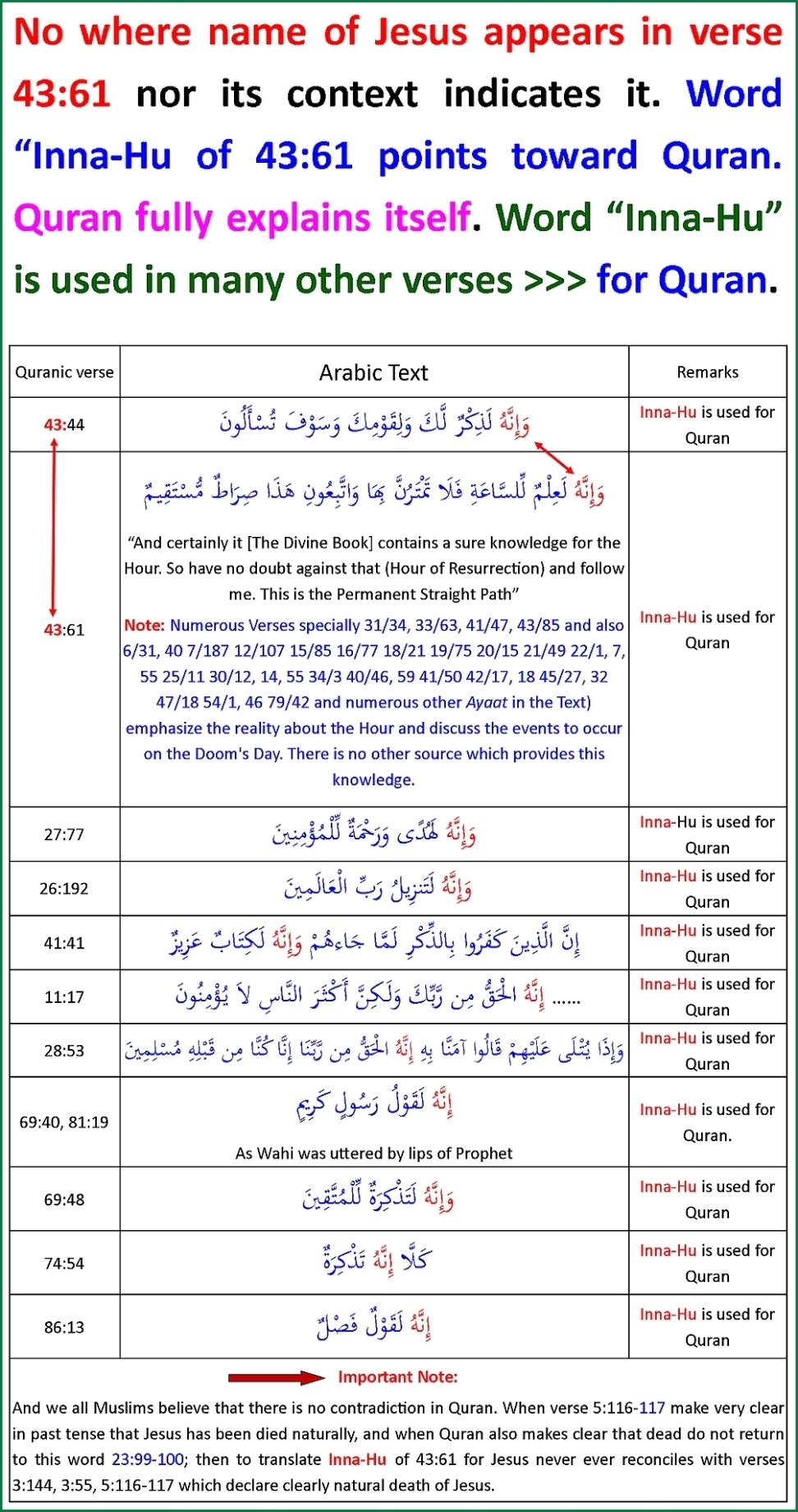 Quran43_61PlusTableF