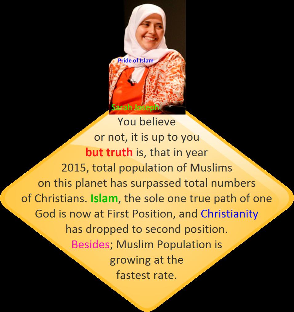 IslamSurpassedChristianity