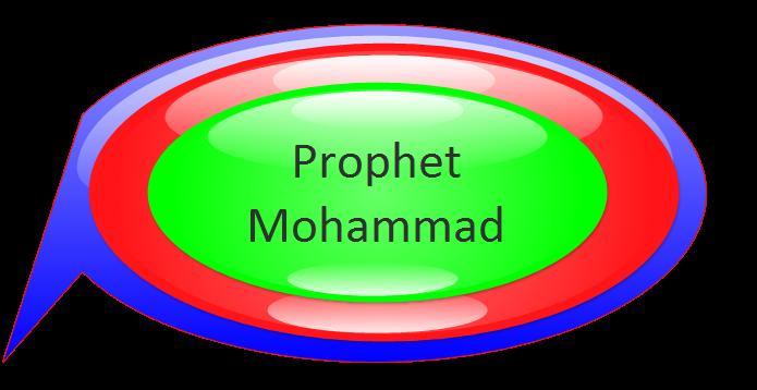 ProphetMohammadCO