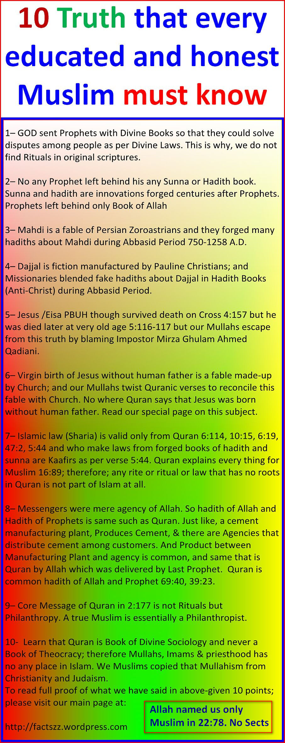True History of Hadiths and Sunna – quran kaliya Ka dhigo diin