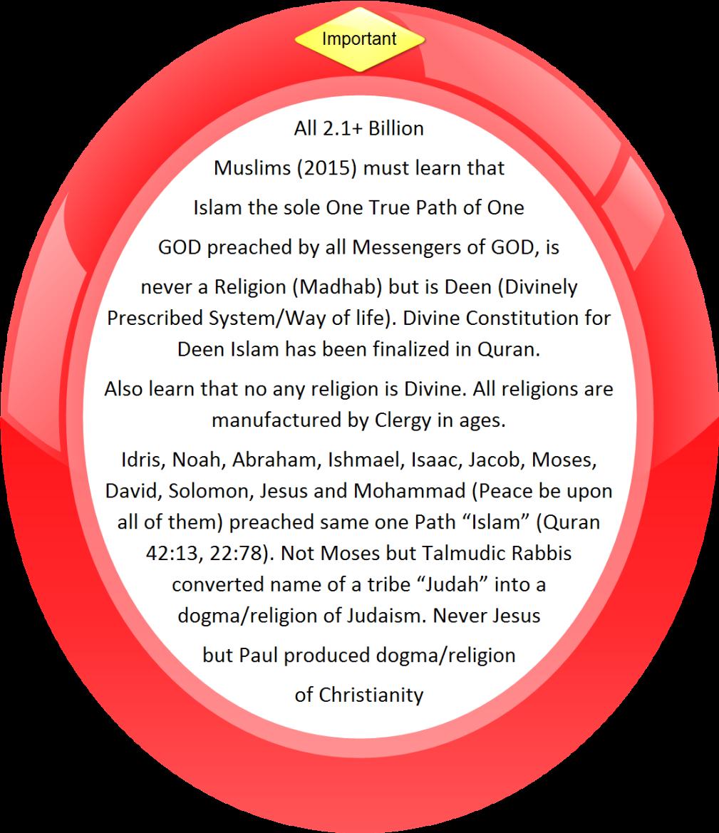 IslamDEENnotReligion