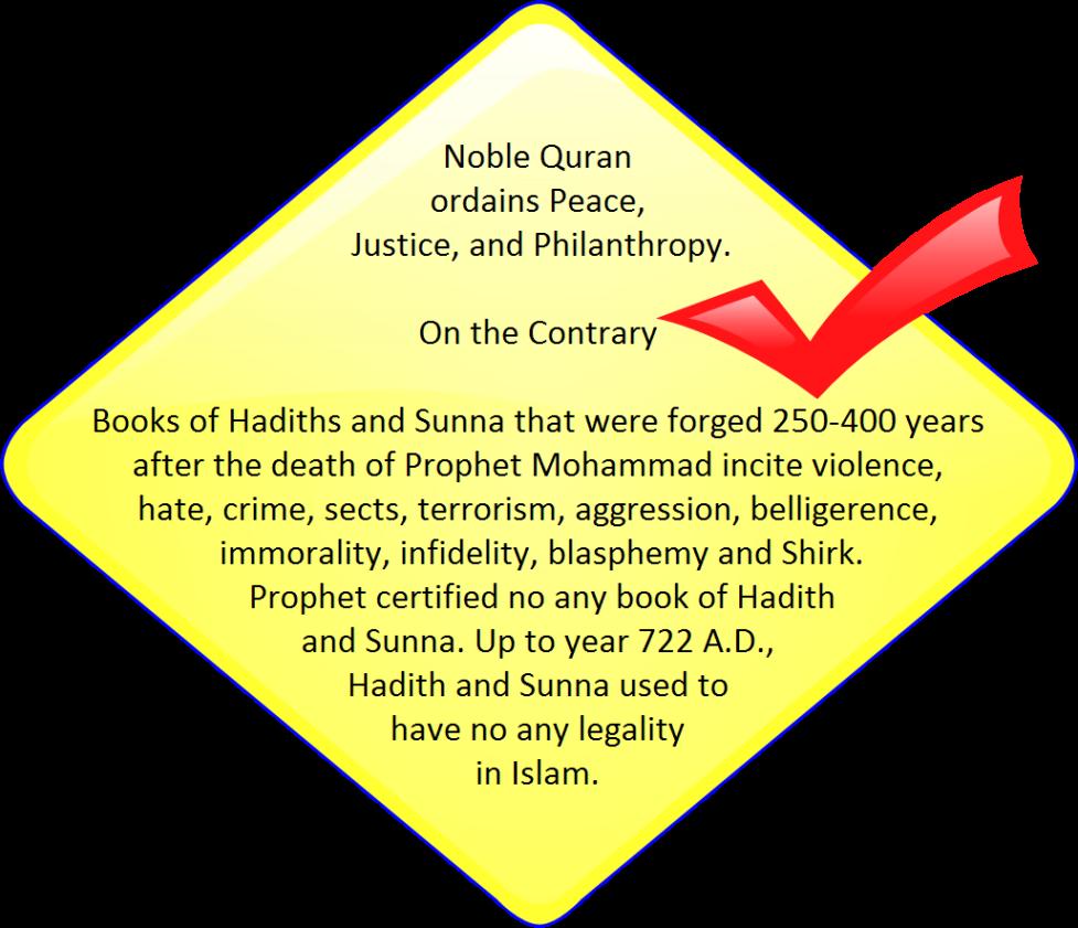 QuranVersusHadith
